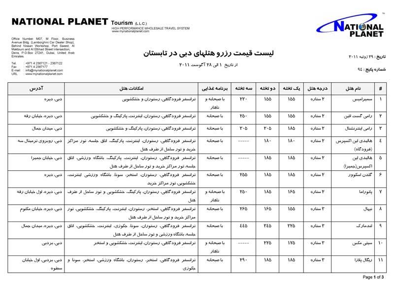 لیست قیمت خودرو در دبی